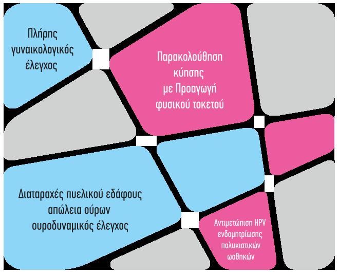 Θεόδωρος Βαμβακίδης